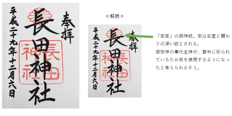 長田神社御朱印解読