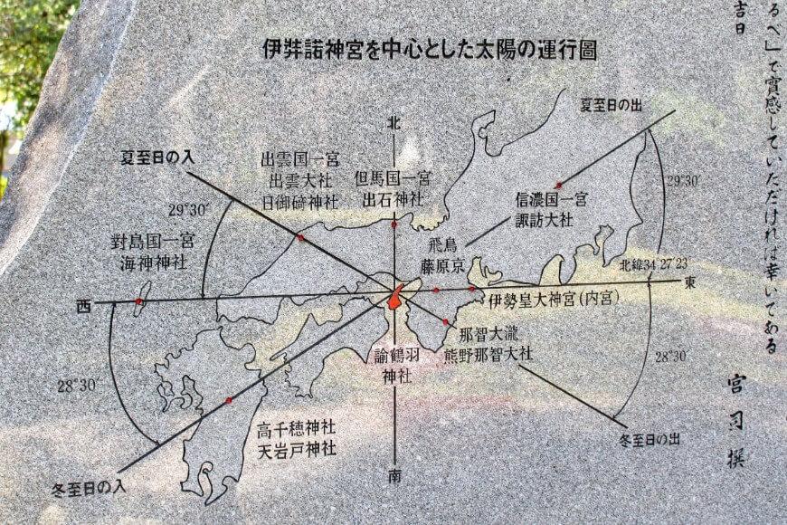 伊弉諾神宮の「陽の道しるべ」モニュメント